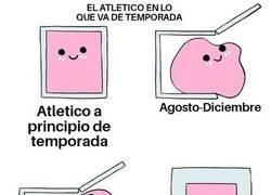 Enlace a Así va el Atleti...