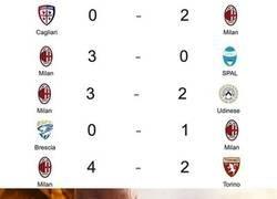 Enlace a Los del Milan viendo que llevan 5 partidos sin perder