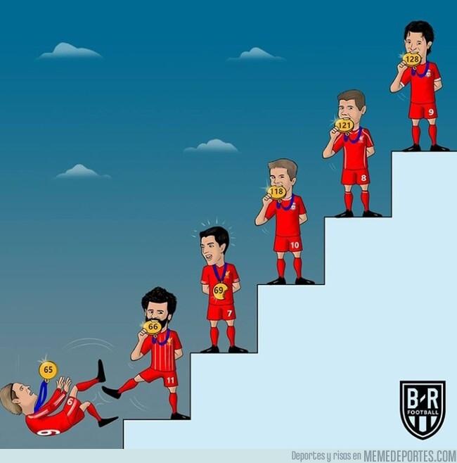1097171 - Salah supera a Torres como máximo goleador histórico del Liverpool, por @brfootball