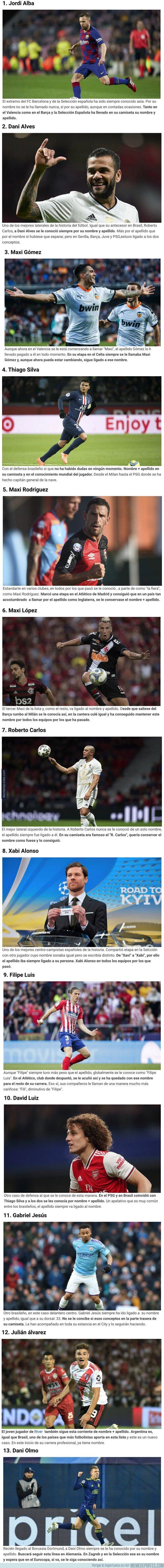 1097431 - Futbolistas que son conocidos solo por la combinación de su nombre y apellido
