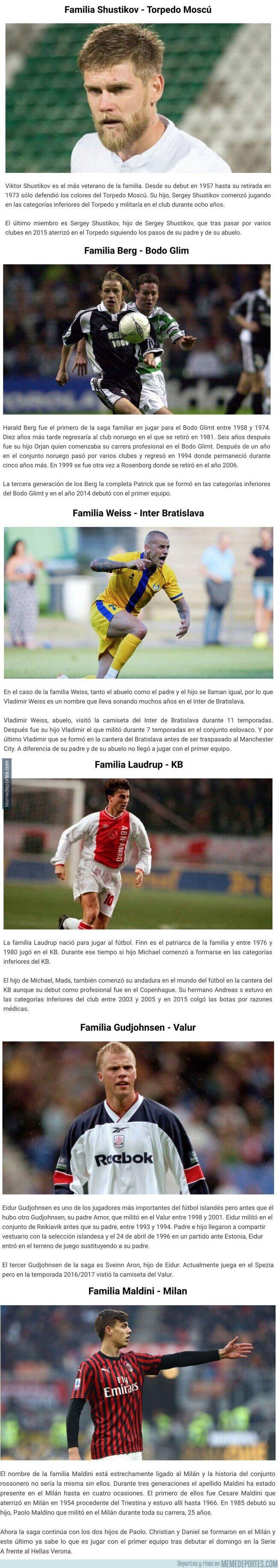 1097497 - 6 futbolistas que jugaron en el mismo equipo que sus padres y abuelos