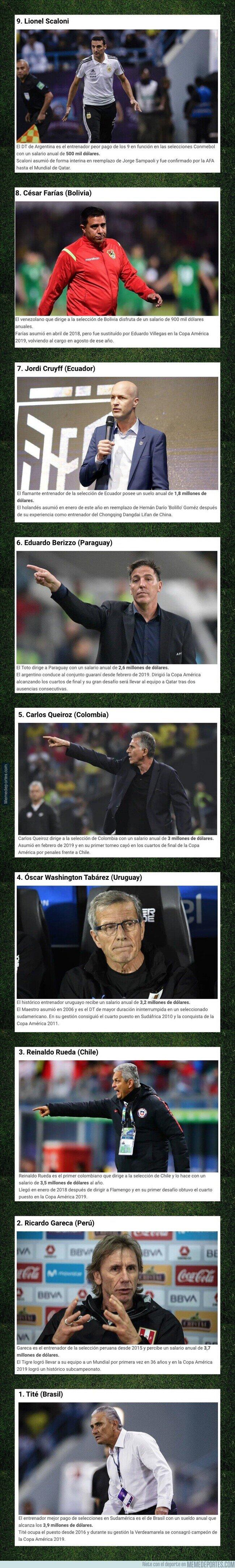1097709 - Este es el pastizal que cobran los entrenadores de cada selección sudamericana
