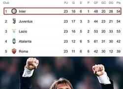 Enlace a Nada mal lo de Conte con el Inter