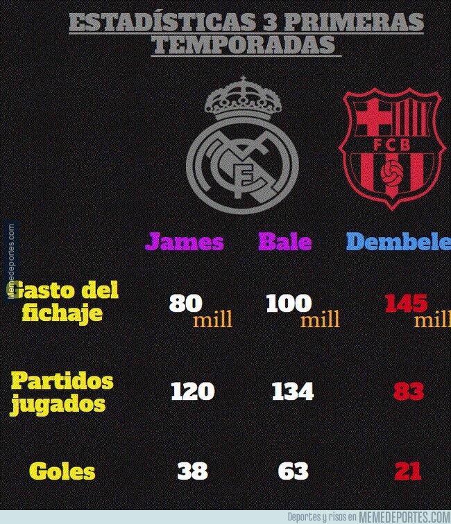 1098281 - Bale y James, los fichajes