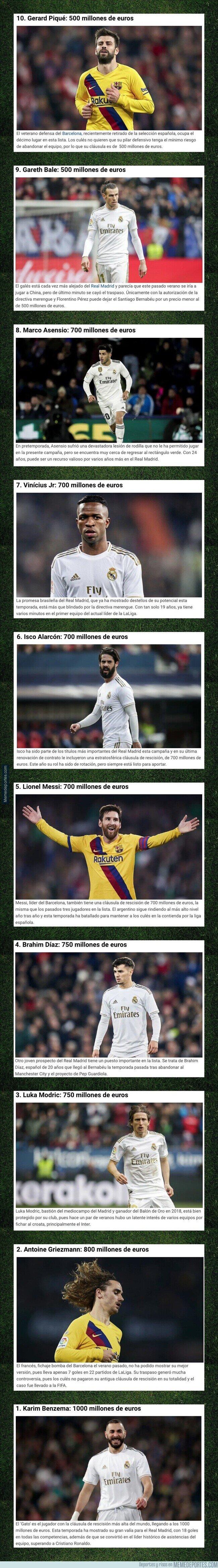 1098316 - Alucina con esto: Los 10 jugadores con las cláusulas de rescisión más altas del fútbol