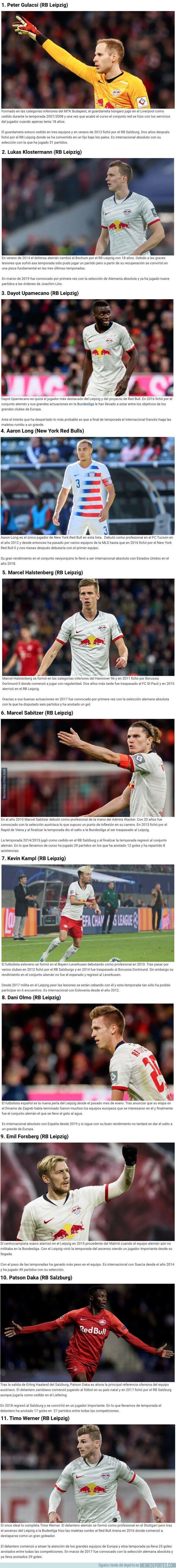 1098322 - El XI ideal de futbolistas que juegan para equipos de la marca Red Bull