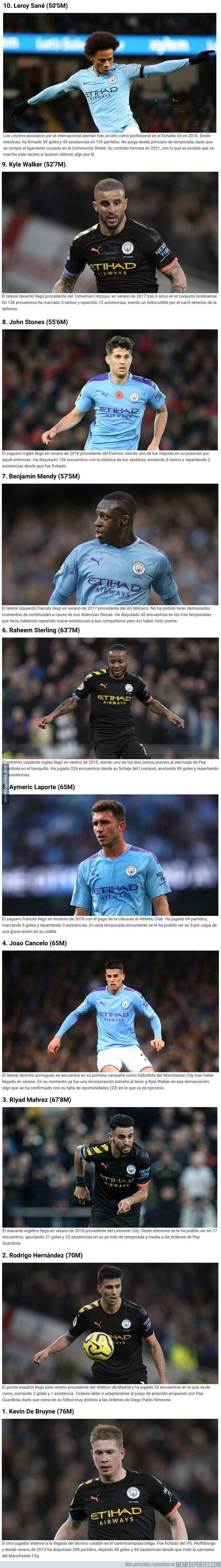 1098406 - Los 10 fichajes más caros del Manchester City desde la llegada del jeque