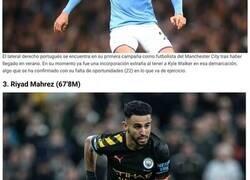 Enlace a Los 10 fichajes más caros del Manchester City desde la llegada del jeque