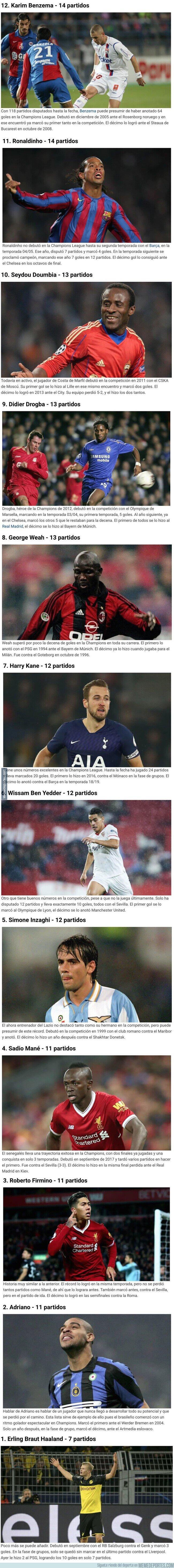 1098763 - Los futbolistas que necesitaron menos partidos para hacer 10 goles en Champions League