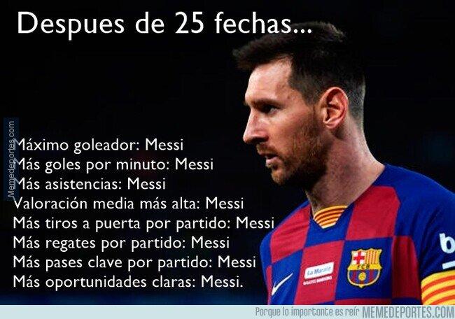 1099068 - Otra temporada de Messi haciendo rutinario lo imposible