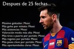 Enlace a Otra temporada de Messi haciendo rutinario lo imposible
