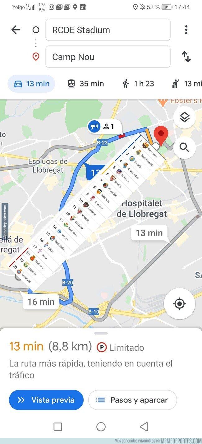 1099086 - Distancia entre el Camp Nou y Cornellá el Prat