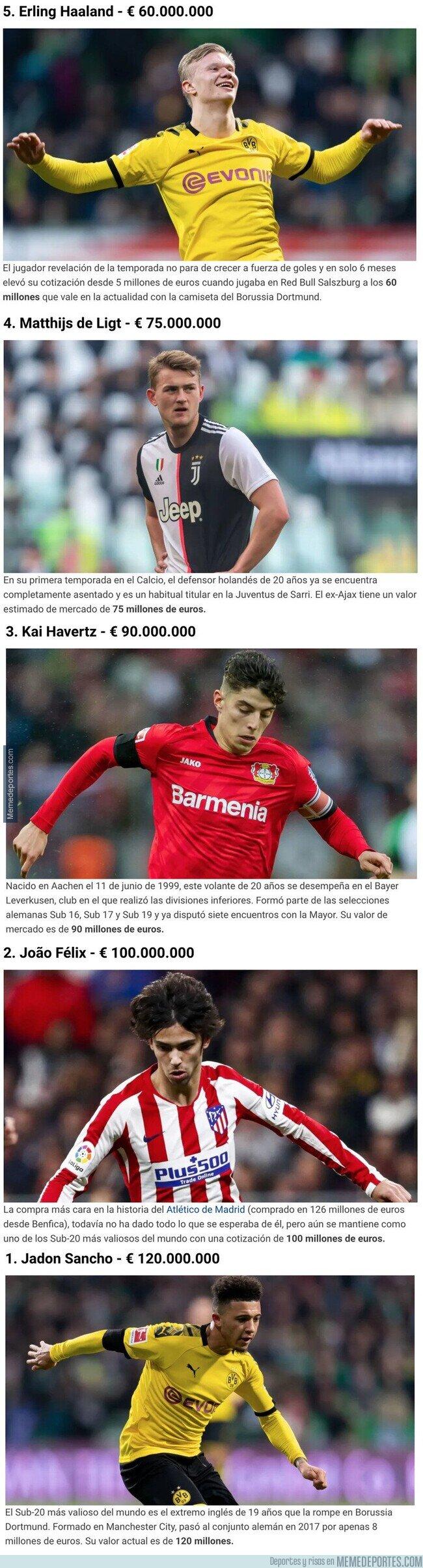 1099365 - Estos son los cinco futbolistas menores de 20 años más valiosos del mundo