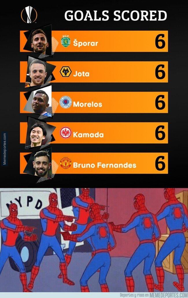 1099451 - Esta Europa League tiene 5 máximos goleadores al mismo tiempo.