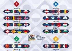 Enlace a Sorteo de la UEFA nations league