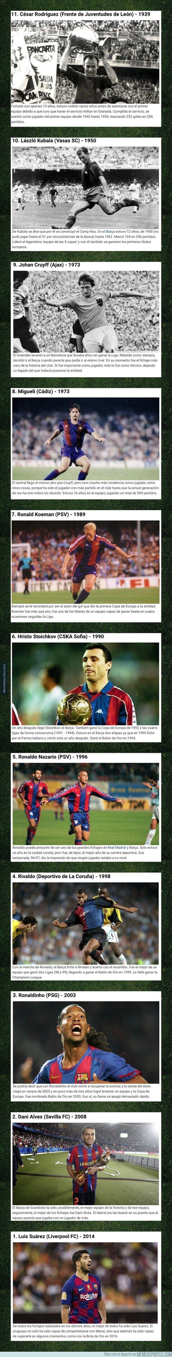 1100121 - Estos son por lejos los mejores fichajes que ha hecho el Barça en toda su historia