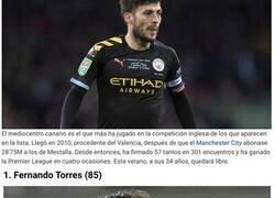 Enlace a Estos son los 10 futbolistas españoles con más goles en la Premier League