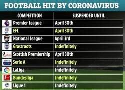 Enlace a El estado de las ligas y torneos suspendidos por el coronavirus