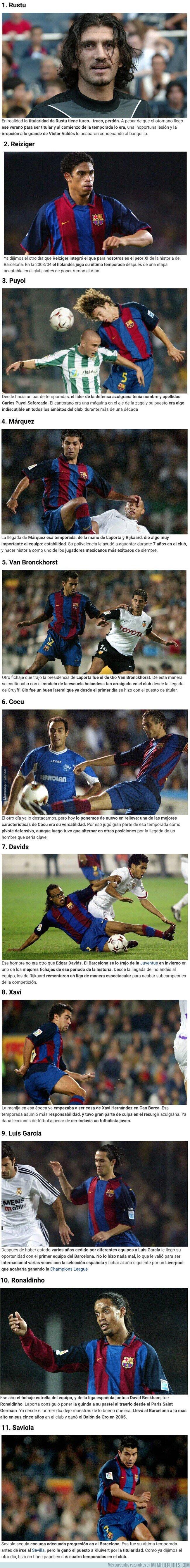 1101906 - Este era el increíble once del Barça cuando Rustu era titular