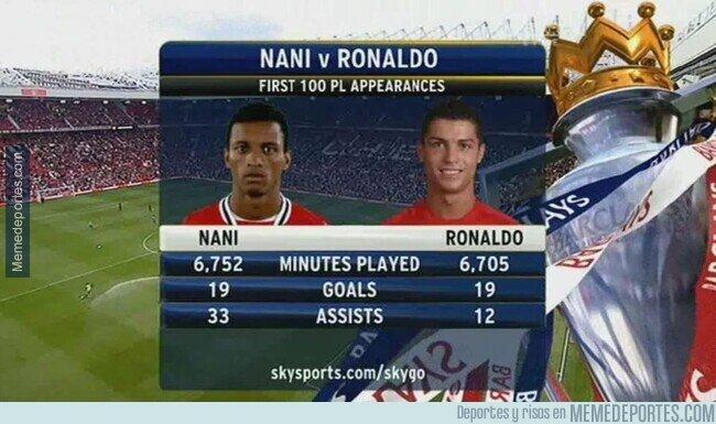 1102094 - Hubo un tiempo en el que Nani fue mejor que Cristiano