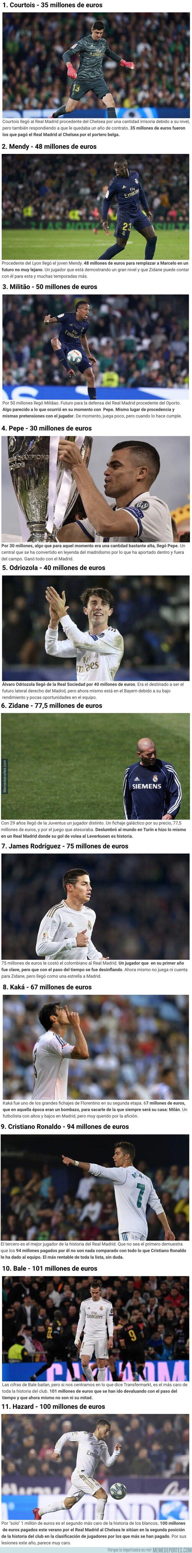 1102507 - El once ideal de los fichajes más caros de la historia del Real Madrid