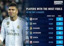 Enlace a Los jugadores que llevan más faltas de las 5 grandes ligas, por Transfermarkt
