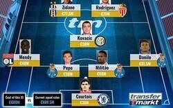 Enlace a El 11 de los jugadores más caros que ha fichado el Madrid, por Transfermarkt