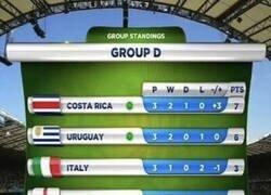Enlace a Que nunca se olvide que Costa Rica logró hacer esto en un Mundial