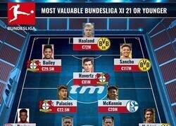 Enlace a El 11 ideal de jugadores jóvenes de la Bundesliga, por Transfermarkt
