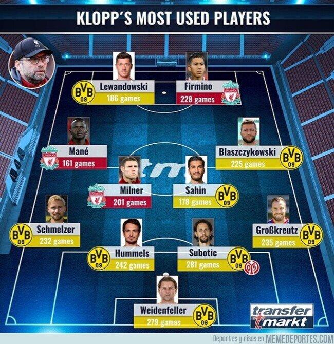 1104793 - El 11 de los futbolistas más utilizados por Klopp, por Transfermarkt
