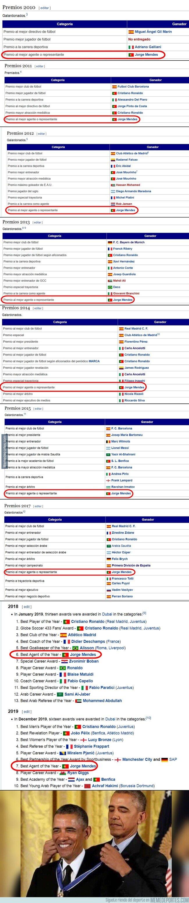 1105105 - La farsa de los Globe Soccer resumidos de esta forma. Una producción de Jorge Mendes para Jorge Mendes y sus amiguitos