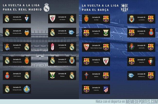 1105120 - El calendario de Madrid y Barça de lo que queda de campeonato