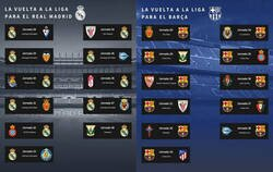 Enlace a El calendario de Madrid y Barça de lo que queda de campeonato