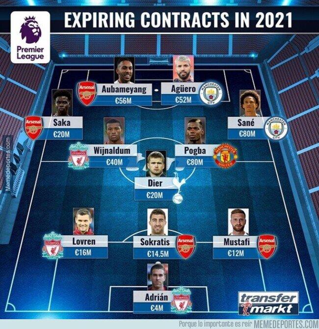 1105514 - El 11 ideal de jugadores de la Premier que acaban contrato la próxima temporada, por Transfermarkt