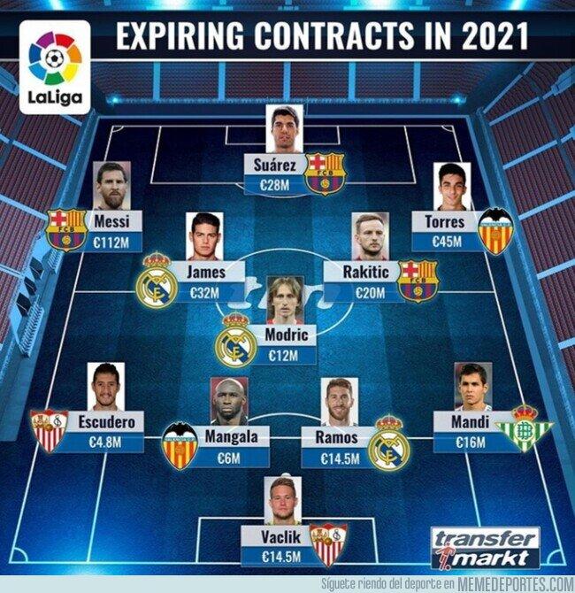 1105563 - El 11 ideal de jugadores de LaLiga que acaban contrato la próxima temporada, por Transfermarkt