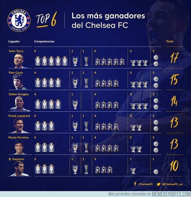 1105585 - Los más ganadores del Chelsea