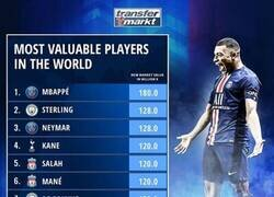 Enlace a Los jugadores con más valor de mercado en la actualidad, por Transfermarkt