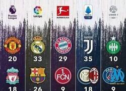 Enlace a Los más ganadores de las ligas top