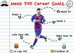 Enlace a Los 700 goles de Messi