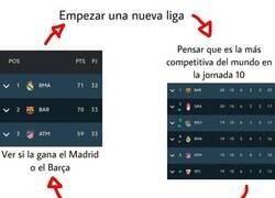 Enlace a El ciclo de la liga española
