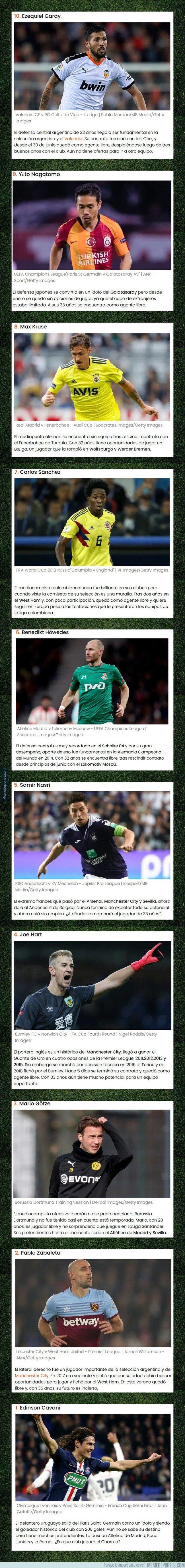 1108681 - 10 grandes futbolistas que actualmente se encuentran sin equipo