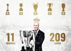 Enlace a 1 trofeo cada 19 partidos