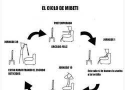 Enlace a El Ciclo del Betis
