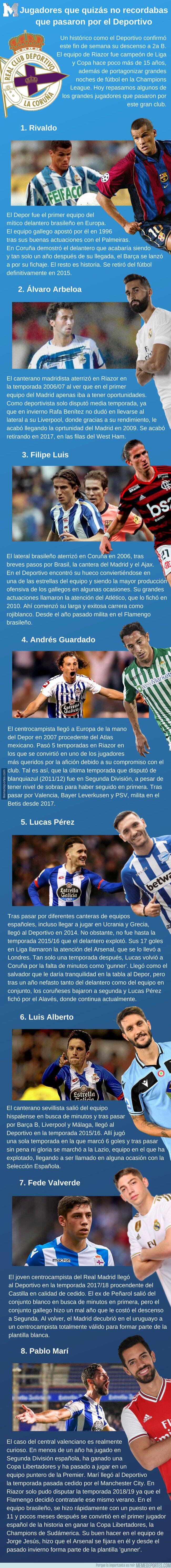 1110254 - Jugadores que quizás no recordabas que pasaron por el Deportivo