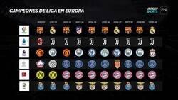 Enlace a La preocupante monopolización del fútbol europeo. Solo Inglaterra tiene 5 campeones diferentes en la última década (le sigue Francia con 4). Italia, Alemania y Francia, las más preocupantes.