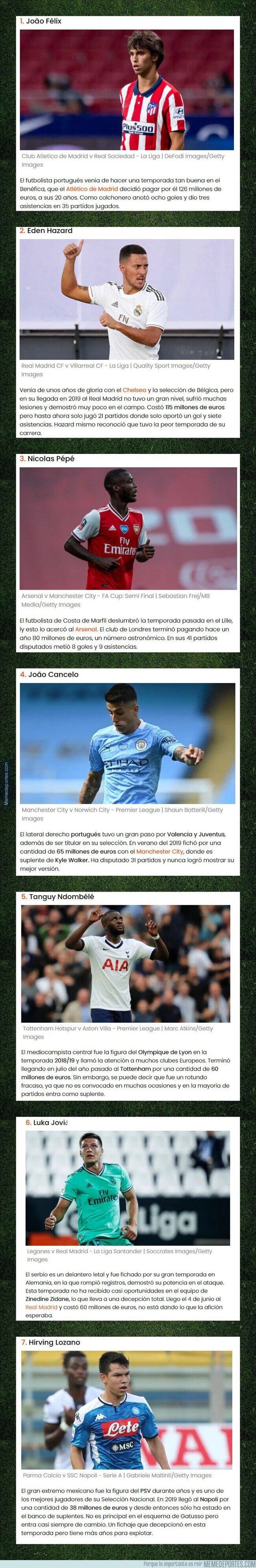 1110651 - Los 7 fichajes 'estelares' que más decepcionaron a sus clubes en la temporada 2019/2020