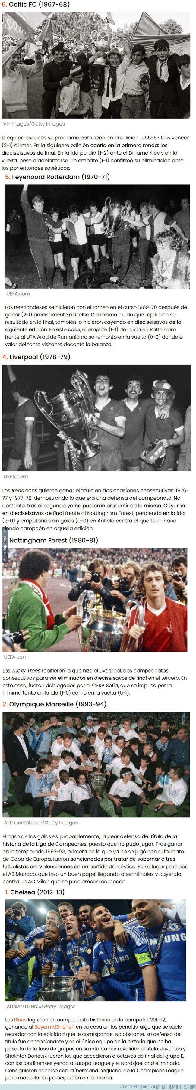 1110929 - Los equipos campeones de Europa a los que peor les fue defendiendo su título
