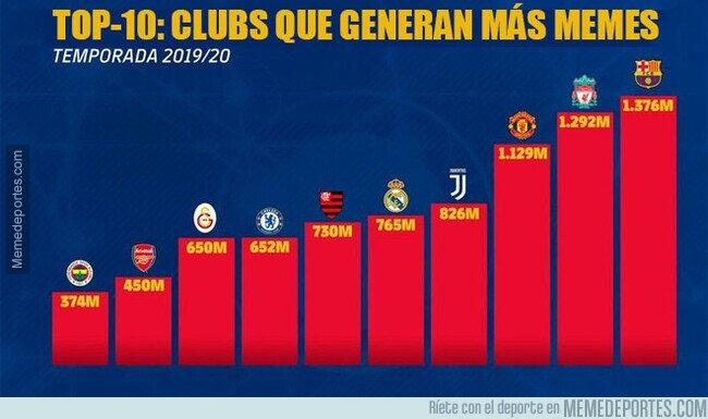 1110937 - El Barça lo ha hecho de nuevo