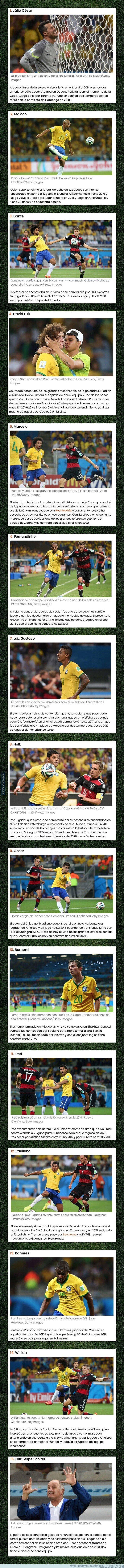 1111304 - ¿Dónde están hoy los brasileños que sufrieron el 1-7 ante Alemania?