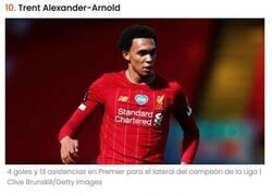 Enlace a Los 10 futbolistas más valiosos del mundo en la actualidad